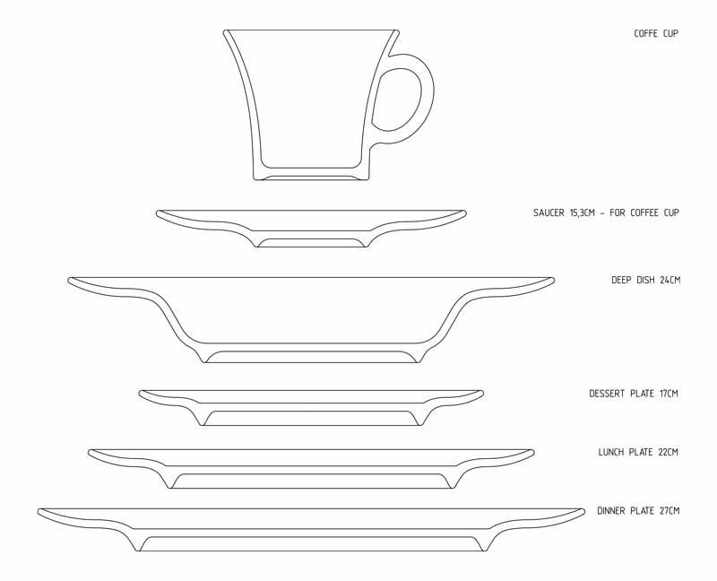 Teknisk tegning af daily service